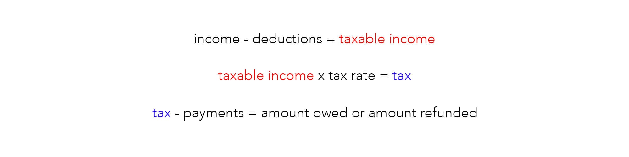 tax deductions for wedding photographers